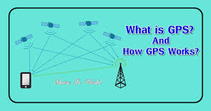 How Gps Works What Is Gps And How Gps Tracking System Work