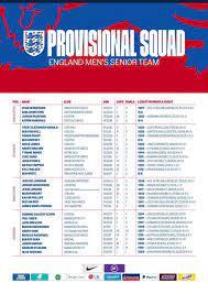 رسميًا.. الكشف عن قائمة منتخب إنجلترا الأولية ليورو 2020 - اليوم السابع