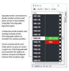 Audible Stock Chart Pricesquawk Audible Market Technology