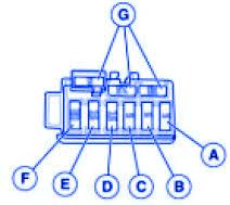 ia rxv 2008 engine fuse box block circuit breaker diagram ia tuono 1000 2008 fuse box block circuit breaker diagram