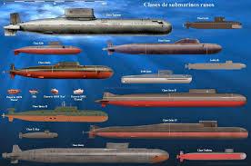 Us Submarine Classes Chart Submarine Classes Russian Russian Submarine Soviet Navy