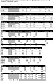 Rossignol Xc Ski Size Chart You Will Love Wakeboard Chart Rossignol Ski Boot Sizing
