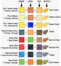 Watercolor Combination Chart Mixing Colors Using 2018 Schmincke Palette Just Add Water