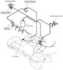 similiar 2000 kia sephia engine diagram keywords 2000 kia sephia engine diagram 2000 circuit diagrams
