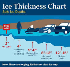Ice Depth Safety Chart Ice Thickness Safety Chart Safe Ice Depths Accident