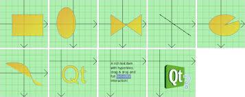qt 4 6 the graphics view framework
