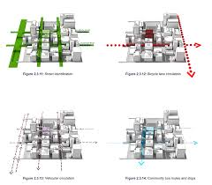 office building design requirements. searching office building design requirements l