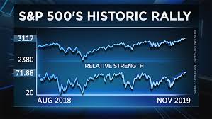 Stocks Are Overbought But Jp Morgans Jason Hunter Wouldnt
