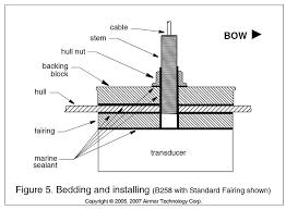 airmar b260 wiring diagram car wiring diagram download Transducer Wiring Diagram installing a thru hull transducer west marine airmar b260 wiring diagram airmar b260 wiring diagram 63 vexilar transducer wiring diagram