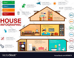 House Infographics With Rooms Furnitures Charts