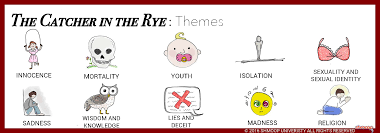 ackley in the catcher in the rye chart ackley