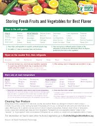 Fruit And Vegetable Challenge Chart Healthy West Jordan Fruit And Veggie Challenge Healthy