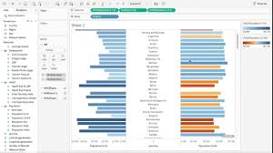 Tableau Tutorial 18 How To Create A Butterfly Tornado Chart