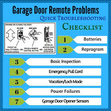 garage door troubleshootingDiagnosing Your Garage Door  CSS Garage Doors