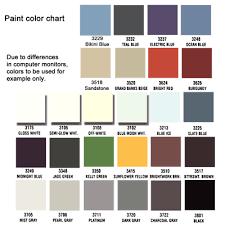 Unexpected Pettit Color Chart 2019
