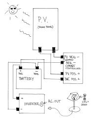 homemade solar generator wiring diagram wiring diagram diy generator wiring diagram wiring diagram data homemade solar