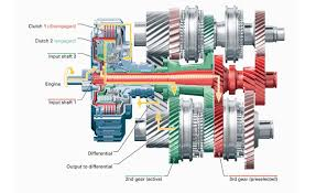 volkswagen group s dsg gearbox explained autoevolution audi diagram for tt 3 2 quattro