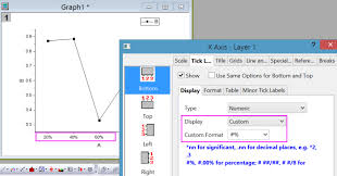 C Chart Axis Label Interval Help Online Quick Help Faq 122 How Do I Format The Axis