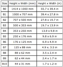 Paper Sizes Chart B Bedowntowndaytona Com