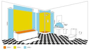 bathroom lighting zones. Bathroom Lighting Diagram Zones U