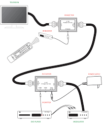 ir over coax remote control extender foxtel compatible space hi fi Coax Wiring Diagram ir over coax connection diagram coax wiring diagram for landmark rv