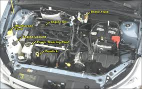 basic car maintenance a guide to car maintenance car engine bay