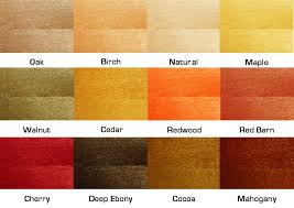 Wood Stain Color Palette How To Build An Easy Diy