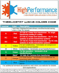 wiring diagram for goodman heat pump wiring diagram and thermostat wiring colors code hvac control rheem hvac wiring diagram diagrams and schematics for trane heatpump