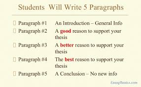 how to write a good sociology essay introduction fmcw sar thesis how to write a good sociology essay introduction