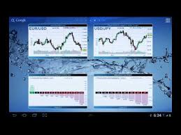 Live Forex Chart Widget Forex Chart Widget Youtube