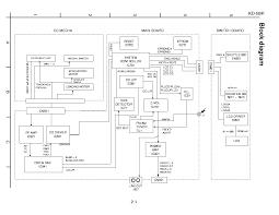wiring diagram jvc kd sc601 wiring image wiring jvc kd gs616r service manual schematics eeprom