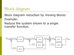 block diagram reduction problems and solutions info block diagram reduction problems and solutions the wiring diagram wiring block