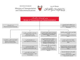 Port Authority Org Chart Organisation Chart Ministry Of Transportation And
