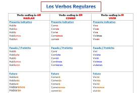 Spanish Conjugation Becoming Bilingual Page 2
