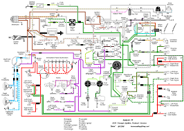 mgb wiring diagram advance auto wire ohiorising org best of mgb wiring harness connections at Mgb Wiring Harness