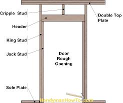 door jamb diagram. Exterior Door Diagram: 2×4 Wall Rough Opening Framing Jamb Diagram E
