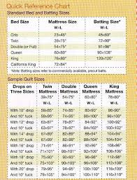 Quilt Sizes for Beds | ... customers win awards at the West ... & Quilt Sizes for Beds | ... customers win awards at the West Virginia  Cultural Center Quilt Show | Quilts and Sewing stuff etc. | Pinterest | Quilt  sizes ... Adamdwight.com