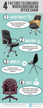 choosing an office chair. 4 Factors To Consider When Choosing An Office Chair