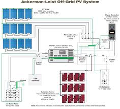 Off Grid Solar System Design 7 Hp136 Pg78 Munro 5 In Wiring Diagram For Off Grid Solar S