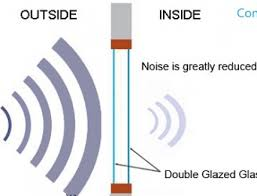 sound proof aluminum glass sliding