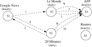 A Service Call Log Download Scientific Diagram