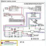 2001 s10 fuel pump wiring diagram unique tail light wiring diagram 2001 s10 fuel pump wiring diagram simple chevy silverado wiring harness diagram