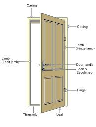 Image Hollow Metal Exterior Door Jamb Wood Door Jamb Image Result For Door Leaf Frame Wood Exterior Door Jamb Kit Exterior Door Frame Details Foekurandaorg Exterior Door Jamb Wood Door Jamb Image Result For Door Leaf Frame