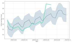 Idfc Bank Ltd Price Idfc Bank Ltd Forecast With Price Charts