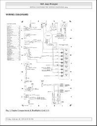 1991 jeep wrangler wiring diagram teamninjaz me 91 jeep wrangler stereo wiring diagram 1991 jeep wrangler wiring diagram
