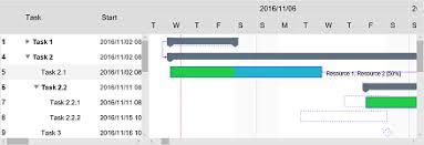 Asp Net Mvc Gantt Chart Gantt Chart Web Library For Asp Net Dlhsoft