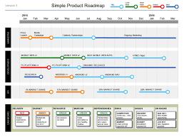 Software Technology Roadmap Template Templates Mtqznjmw