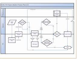 Excel Cash Flow Diagram 11 New Cash Flow Diagram Template Davidklinghoffer Com