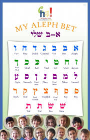 Aleph Bet Chart