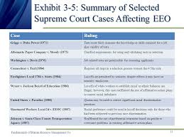 court cases essay essay the us supreme court essay uk essay database supreme court cases essay